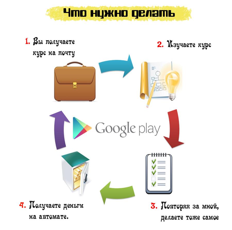 http://rabotaot100.ru.justclick.ru/media/content/rabotaot100.ru/%D1%81%D1%85%D0%B5%D0%BC%D0%B0(1).jpg